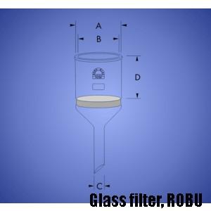 Glass filter, ROBU